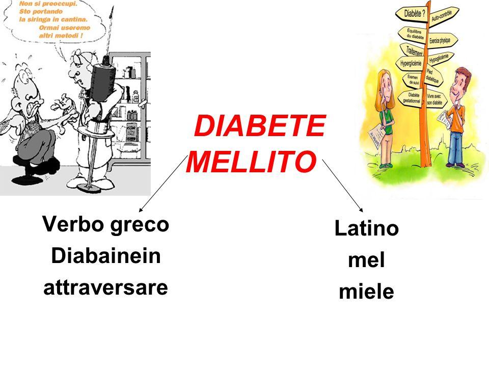 DIABETE MELLITO DEFICIT PRODUZIONE INSULINA ( ormone pronto del pancreas ) Permette al glucosio in circolo nel sangue di entrare nelle cellule dell'organismo e di trasformarsi in energia