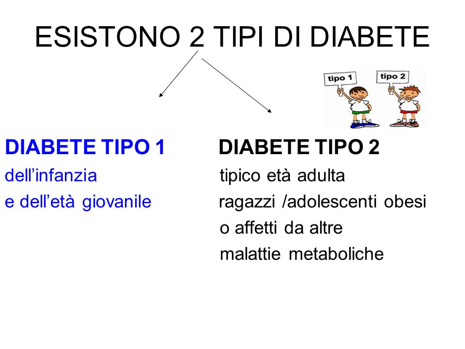 DIABETE TIPO 1 DIABETE TIPO 2 dell'infanzia tipico età adulta e dell'età giovanile ragazzi /adolescenti obesi o affetti da altre malattie metaboliche