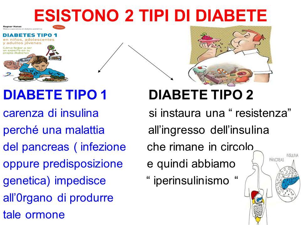 """ESISTONO 2 TIPI DI DIABETE DIABETE TIPO 1 DIABETE TIPO 2 carenza di insulina si instaura una """" resistenza"""" perché una malattia all'ingresso dell'insul"""