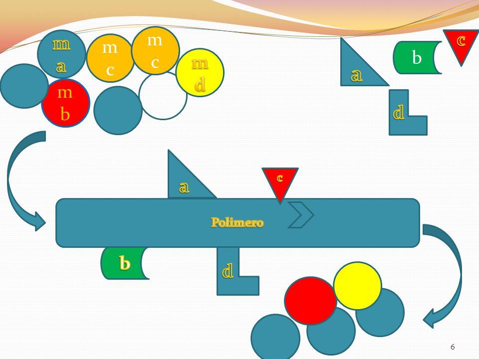 Esistono isoforme di Actina G Esistono varie molecole proteiche che interagendo specificatamente con i microfilamenti ne determinano differenti ruoli strutturali e funzionali I Microfilamenti sono coinvolti in ruoli strutturali quali l'ancoraggio del sistema citoscheletrico alla membrana citoplasmatica ed il mantenimento dell'organizzazione citoplasmatica (CitoArchitettura) durante la citodieresi 7