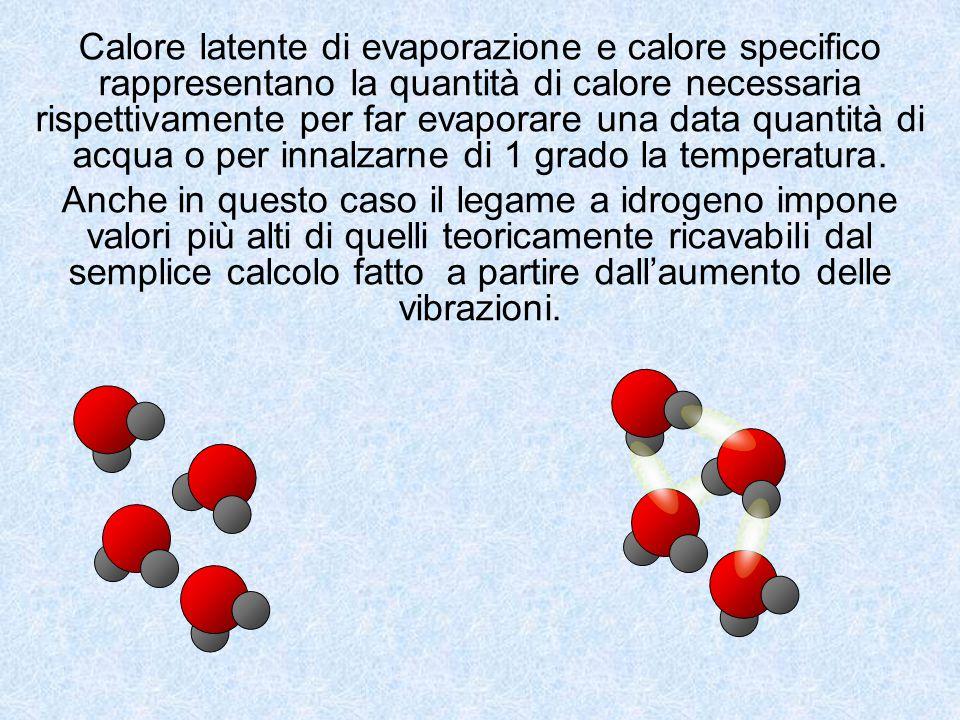 Calore latente di evaporazione e calore specifico rappresentano la quantità di calore necessaria rispettivamente per far evaporare una data quantità d