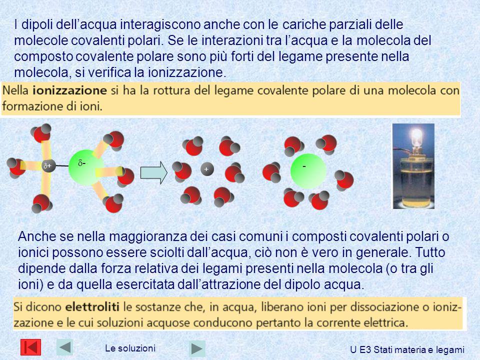 I dipoli dell'acqua interagiscono anche con le cariche parziali delle molecole covalenti polari. Se le interazioni tra l'acqua e la molecola del compo
