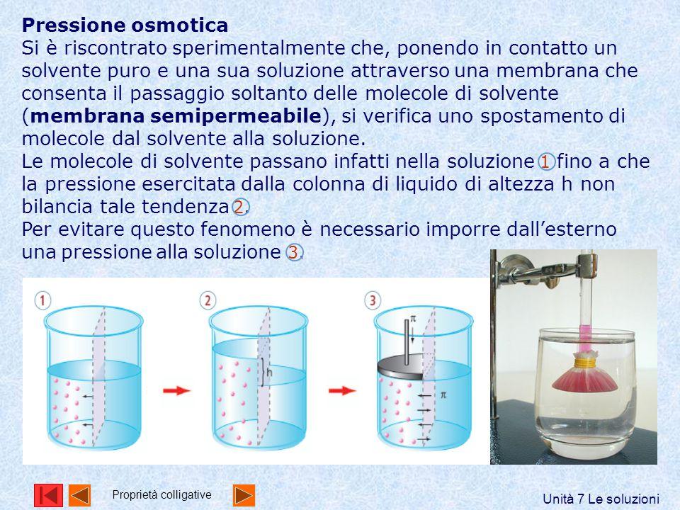 Pressione osmotica Si è riscontrato sperimentalmente che, ponendo in contatto un solvente puro e una sua soluzione attraverso una membrana che consenta il passaggio soltanto delle molecole di solvente (membrana semipermeabile), si verifica uno spostamento di molecole dal solvente alla soluzione.