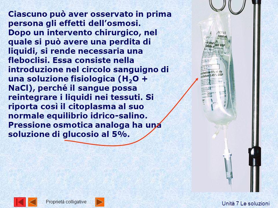 Ciascuno può aver osservato in prima persona gli effetti dell'osmosi. Dopo un intervento chirurgico, nel quale si può avere una perdita di liquidi, si