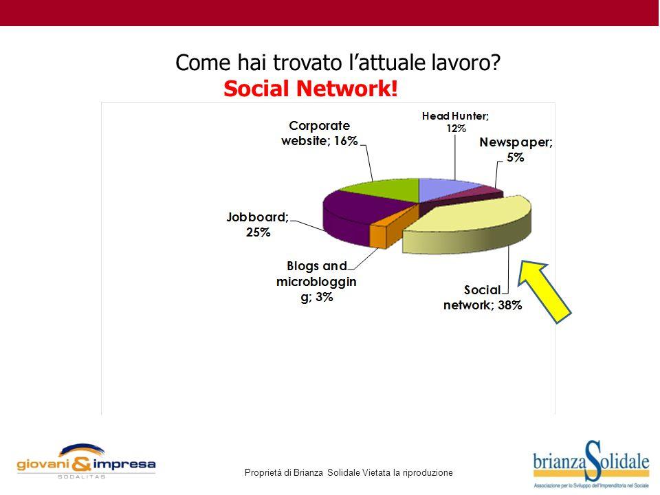 Proprietà di Brianza Solidale Vietata la riproduzione Come hai trovato l'attuale lavoro? Social Network!