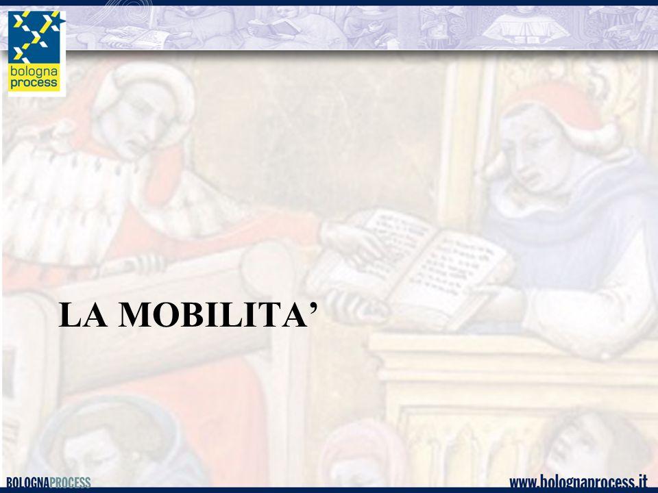 LA MOBILITA'