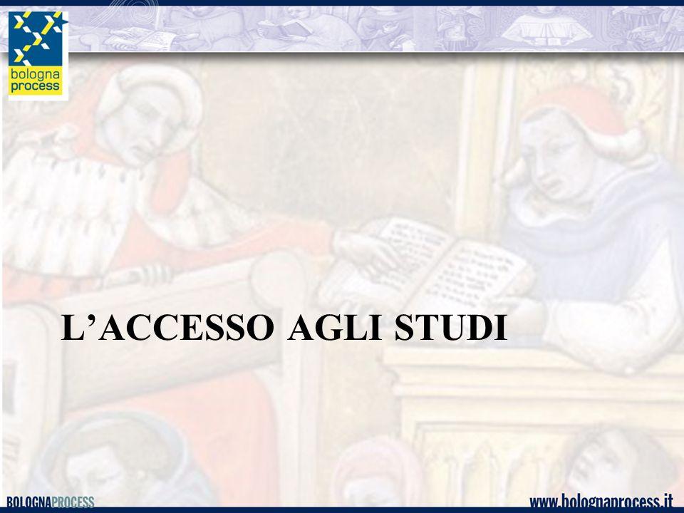 L'ACCESSO AGLI STUDI