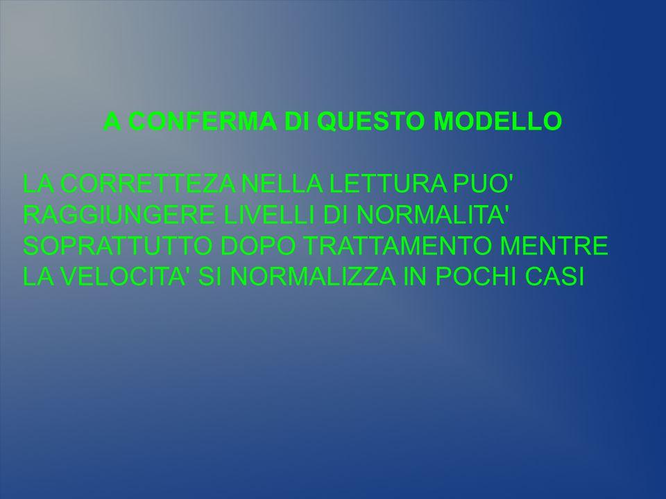 A CONFERMA DI QUESTO MODELLO LA CORRETTEZA NELLA LETTURA PUO' RAGGIUNGERE LIVELLI DI NORMALITA' SOPRATTUTTO DOPO TRATTAMENTO MENTRE LA VELOCITA' SI NO