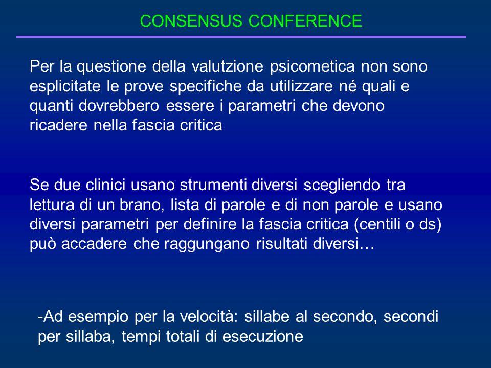 CONSENSUS CONFERENCE Per la questione della valutzione psicometica non sono esplicitate le prove specifiche da utilizzare né quali e quanti dovrebbero