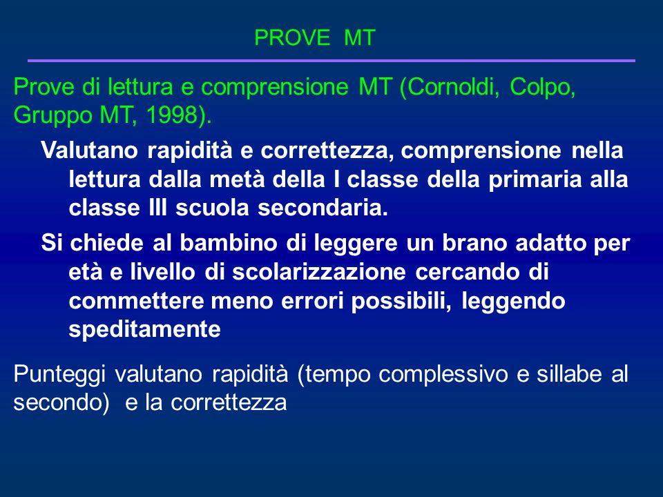 Prove di lettura e comprensione MT (Cornoldi, Colpo, Gruppo MT, 1998). Valutano rapidità e correttezza, comprensione nella lettura dalla metà della I