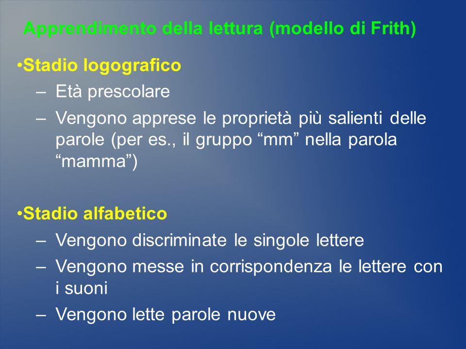 Stadio ortografico –9-10 anni di età –Riconoscimento della forma globale di una buona parte delle parole –Le strategie dello stadio precedente (conversione tra segni grafici e suoni) sono usate in parallelo, per es.