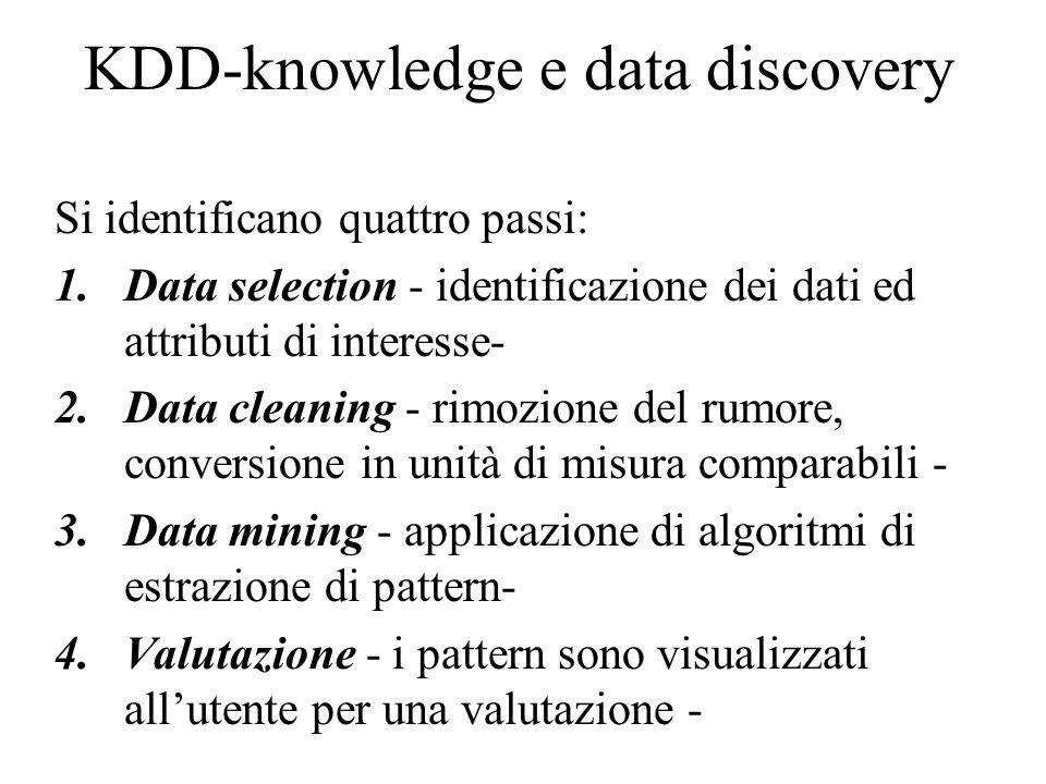 KDD-knowledge e data discovery Si identificano quattro passi: 1.Data selection - identificazione dei dati ed attributi di interesse- 2.Data cleaning - rimozione del rumore, conversione in unità di misura comparabili - 3.Data mining - applicazione di algoritmi di estrazione di pattern- 4.Valutazione - i pattern sono visualizzati all'utente per una valutazione -