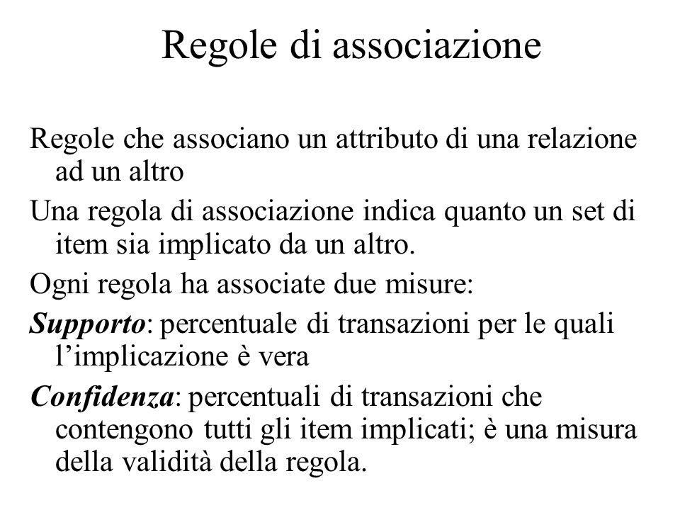 Regole di associazione Regole che associano un attributo di una relazione ad un altro Una regola di associazione indica quanto un set di item sia implicato da un altro.
