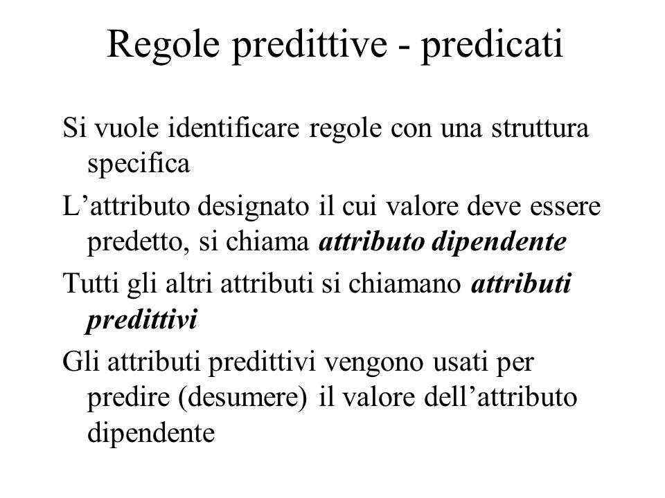 Regole predittive - predicati Si vuole identificare regole con una struttura specifica L'attributo designato il cui valore deve essere predetto, si chiama attributo dipendente Tutti gli altri attributi si chiamano attributi predittivi Gli attributi predittivi vengono usati per predire (desumere) il valore dell'attributo dipendente