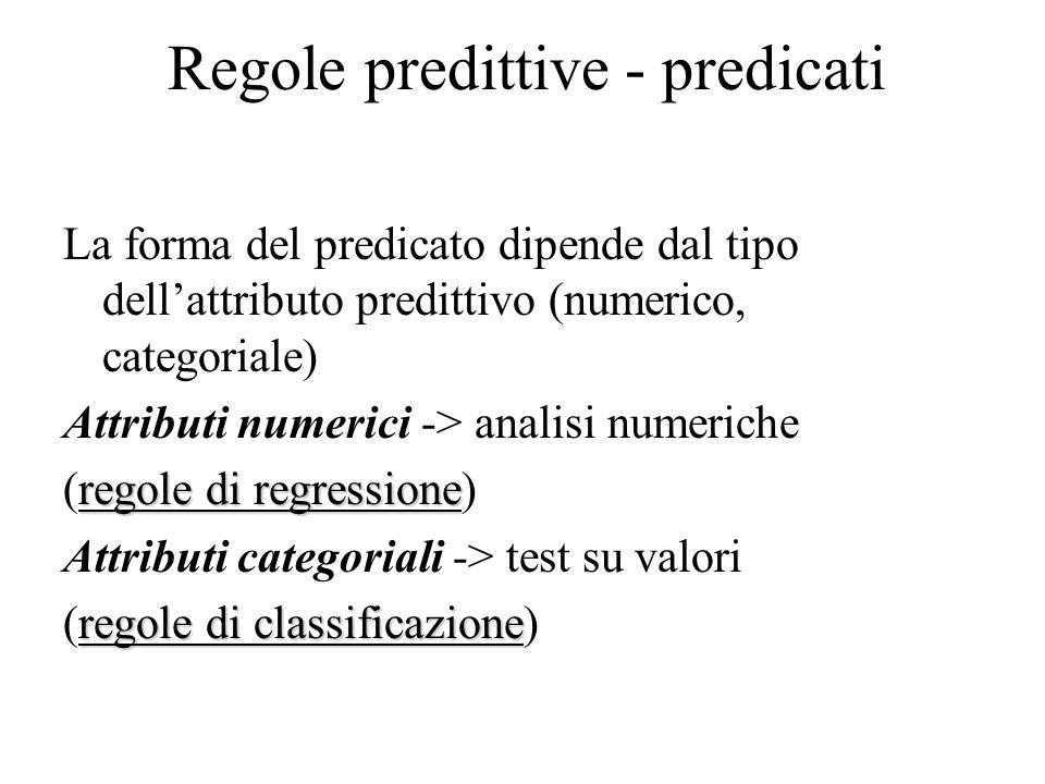 Regole predittive - predicati La forma del predicato dipende dal tipo dell'attributo predittivo (numerico, categoriale) Attributi numerici -> analisi numeriche regole di regressione (regole di regressione) Attributi categoriali -> test su valori regole di classificazione (regole di classificazione)