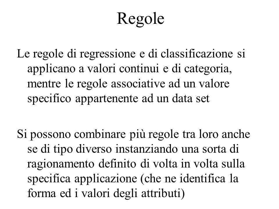 Regole Le regole di regressione e di classificazione si applicano a valori continui e di categoria, mentre le regole associative ad un valore specifico appartenente ad un data set Si possono combinare più regole tra loro anche se di tipo diverso instanziando una sorta di ragionamento definito di volta in volta sulla specifica applicazione (che ne identifica la forma ed i valori degli attributi)