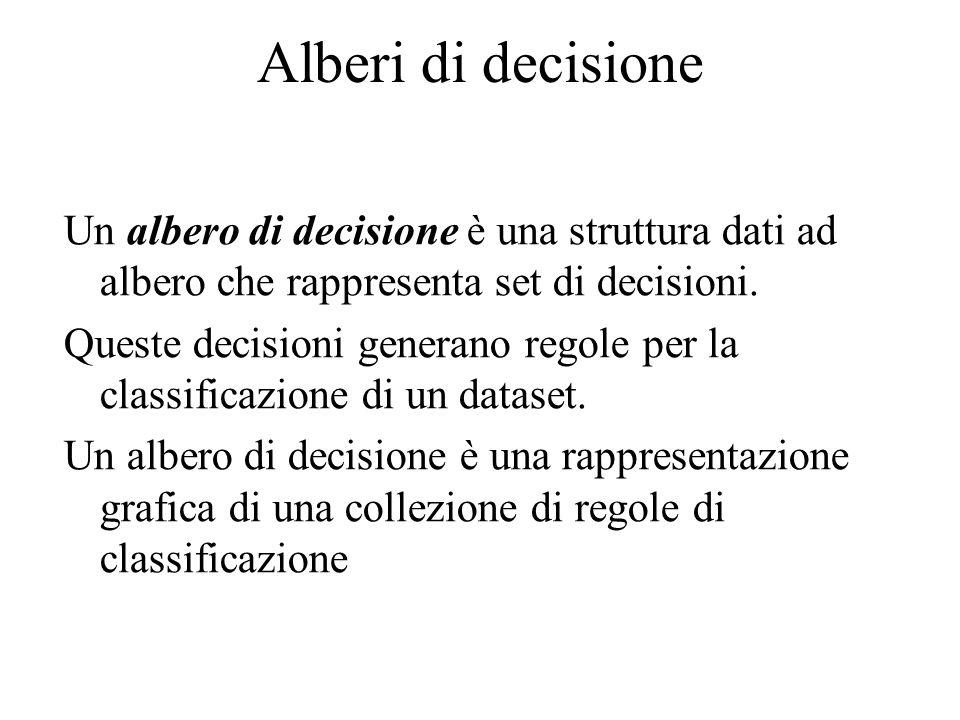 Alberi di decisione Un albero di decisione è una struttura dati ad albero che rappresenta set di decisioni.