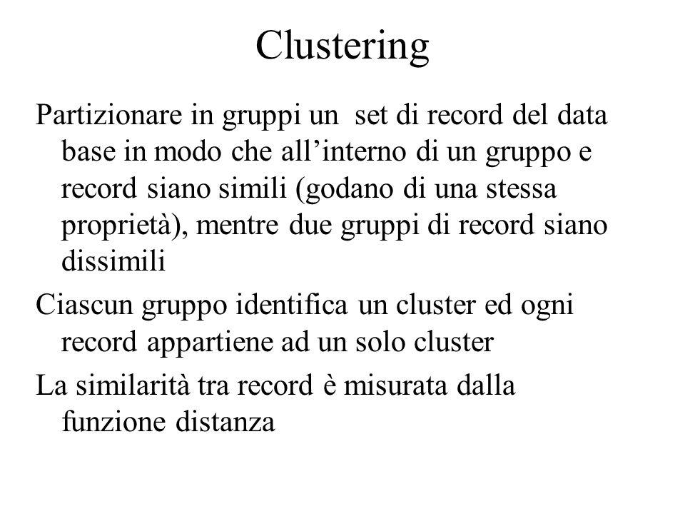 Clustering Partizionare in gruppi un set di record del data base in modo che all'interno di un gruppo e record siano simili (godano di una stessa proprietà), mentre due gruppi di record siano dissimili Ciascun gruppo identifica un cluster ed ogni record appartiene ad un solo cluster La similarità tra record è misurata dalla funzione distanza