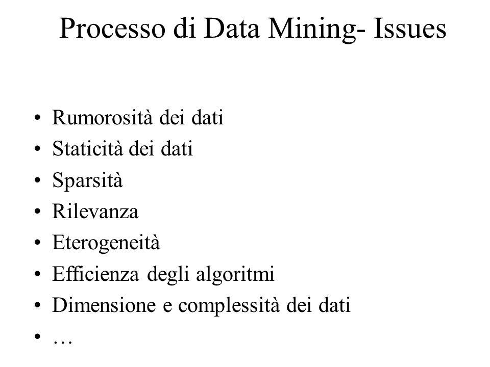 Processo di Data Mining- Issues Rumorosità dei dati Staticità dei dati Sparsità Rilevanza Eterogeneità Efficienza degli algoritmi Dimensione e complessità dei dati …