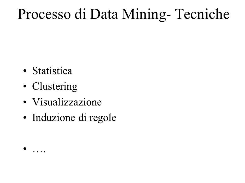 Processo di Data Mining- Tecniche Statistica Clustering Visualizzazione Induzione di regole ….