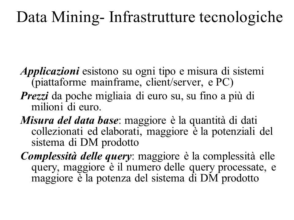 Data Mining- Infrastrutture tecnologiche Applicazioni esistono su ogni tipo e misura di sistemi (piattaforme mainframe, client/server, e PC) Prezzi da poche migliaia di euro su, su fino a più di milioni di euro.