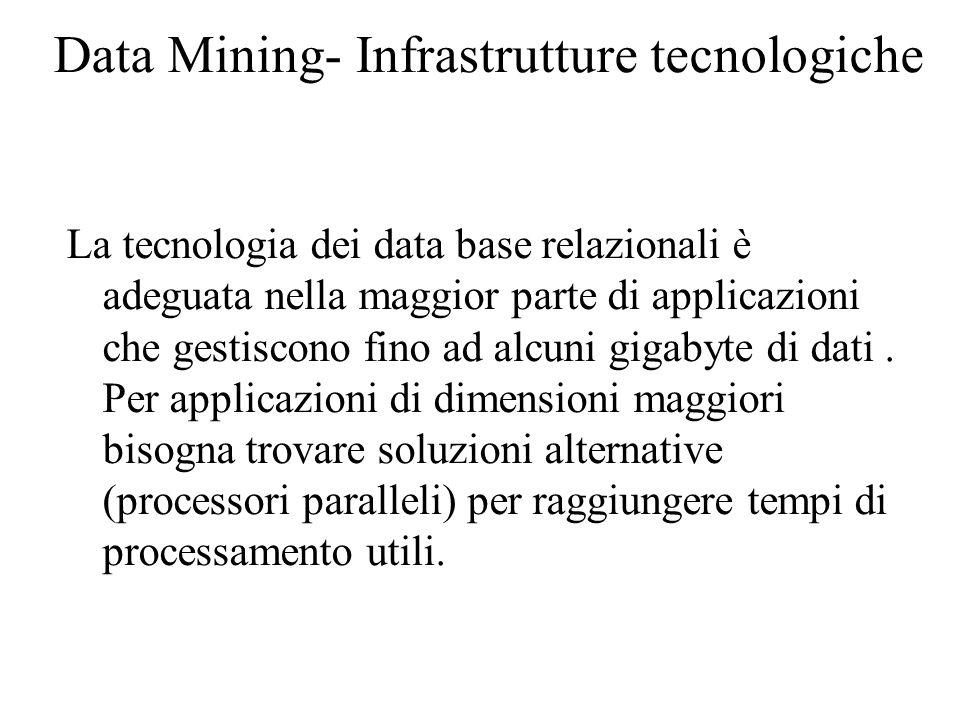 Data Mining- Infrastrutture tecnologiche La tecnologia dei data base relazionali è adeguata nella maggior parte di applicazioni che gestiscono fino ad alcuni gigabyte di dati.