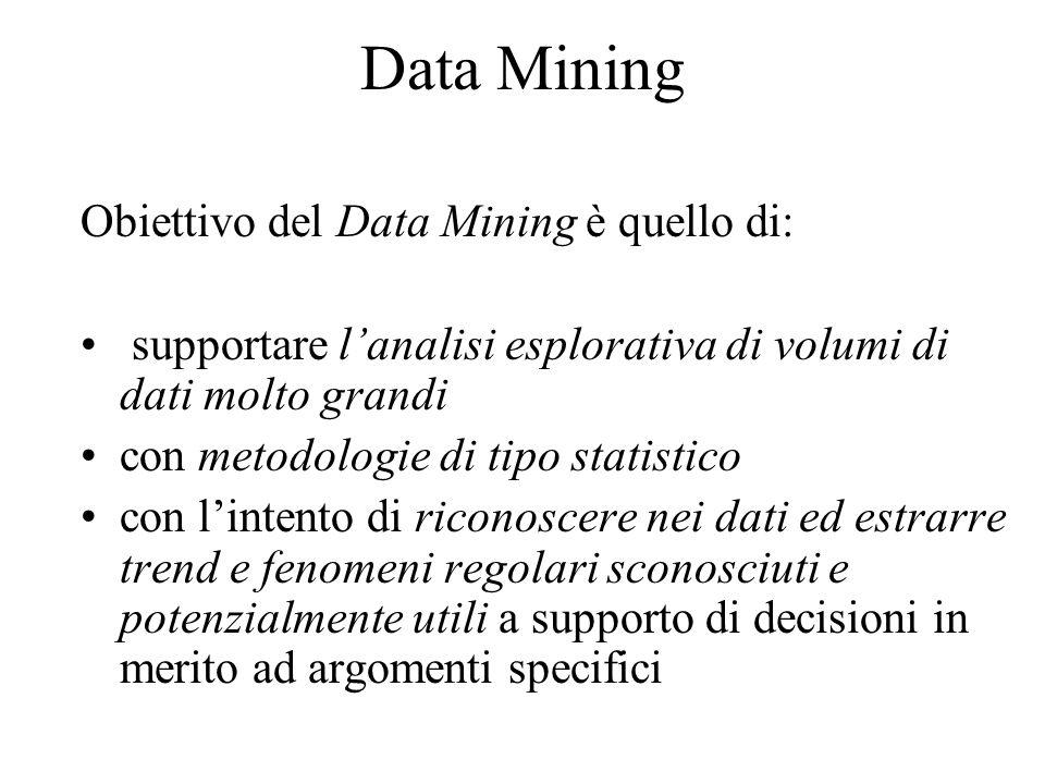Data Mining Obiettivo del Data Mining è quello di: supportare l'analisi esplorativa di volumi di dati molto grandi con metodologie di tipo statistico con l'intento di riconoscere nei dati ed estrarre trend e fenomeni regolari sconosciuti e potenzialmente utili a supporto di decisioni in merito ad argomenti specifici