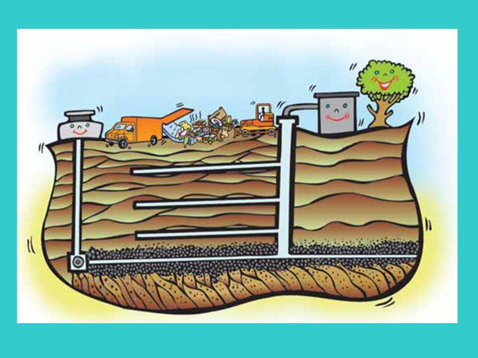 Se fosse possibile sezionare una di queste discariche la vedremmo così: 1.Un fondo di argilla, ricoperto da una speciale guaina impermeabile (geomembr