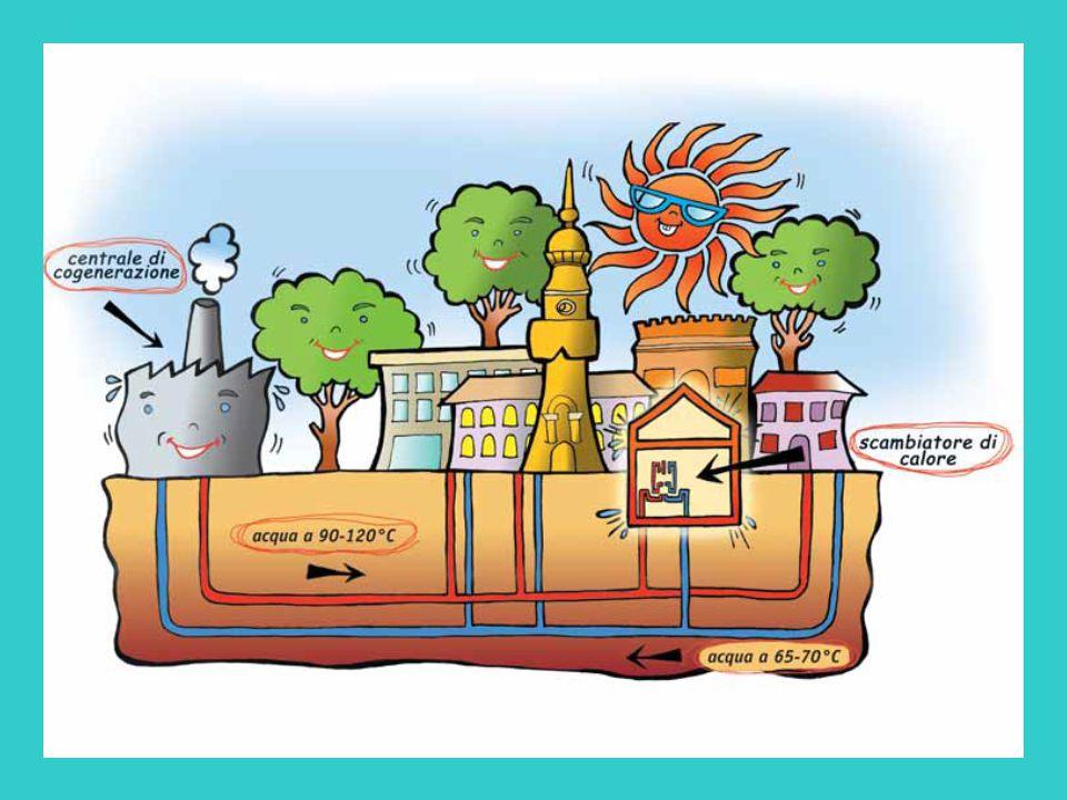 E il calore? La termovalorizzazione può fornire calore alla rete del riscaldamento: il teleriscaldamento è una forma di riscaldamento che consiste ess
