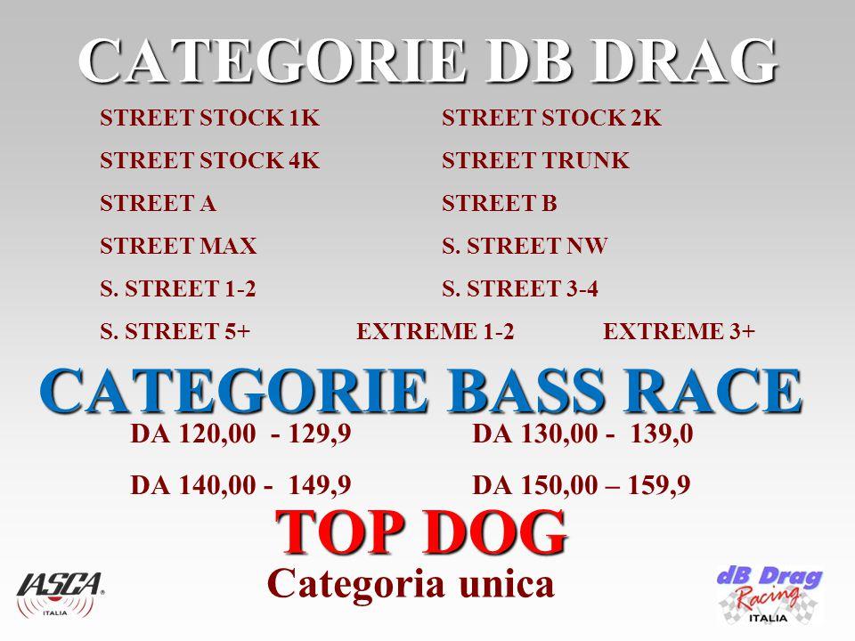 CATEGORIE DB DRAG STREET STOCK 1KSTREET STOCK 2K STREET STOCK 4K STREET TRUNK STREET ASTREET B STREET MAX S.