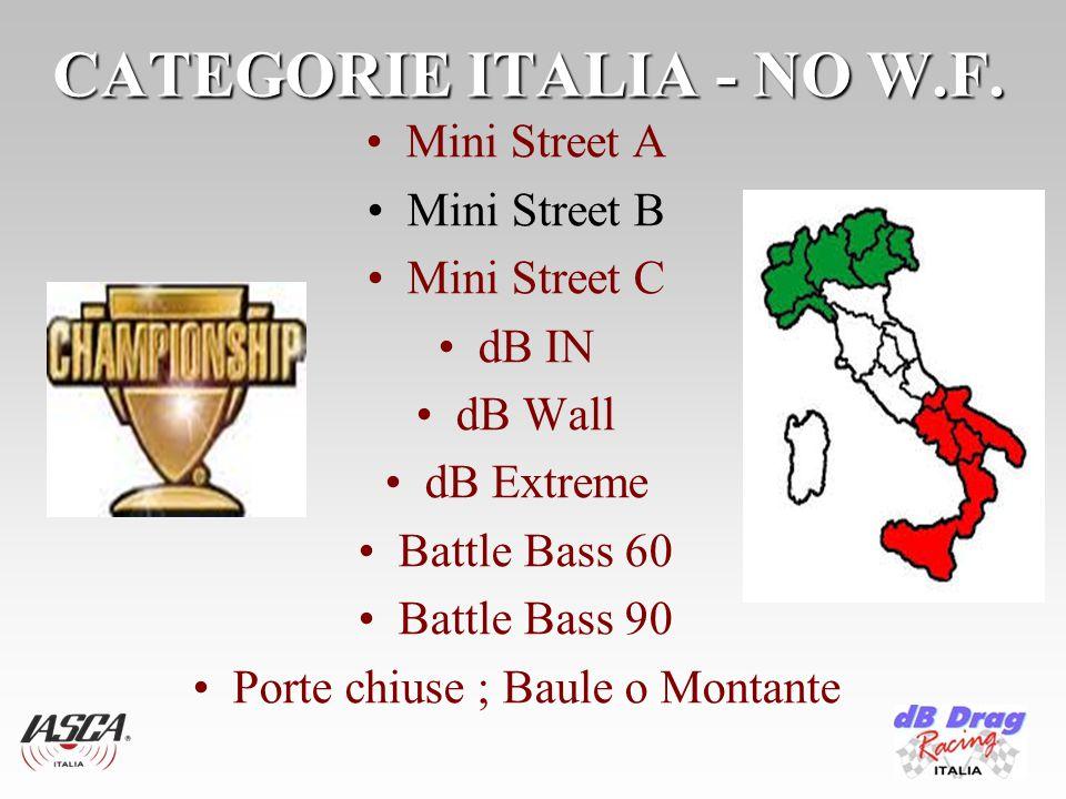 CATEGORIE ITALIA - NO W.F.