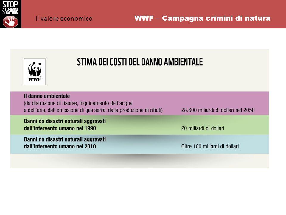 WWF – Campagna crimini di natura Il valore economico