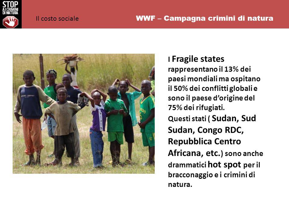WWF – Campagna crimini di natura I Fragile states rappresentano il 13% dei paesi mondiali ma ospitano il 50% dei conflitti globali e sono il paese d'origine del 75% dei rifugiati.