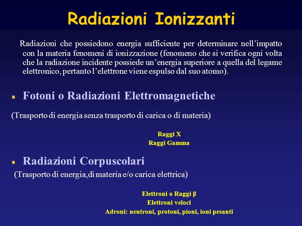 Radiazioni Ionizzanti Radiazioni che possiedono energia sufficiente per determinare nell'impatto con la materia fenomeni di ionizzazione (fenomeno che