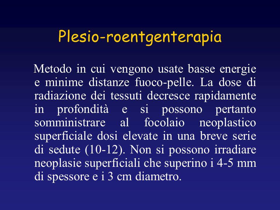 Plesio-roentgenterapia Metodo in cui vengono usate basse energie e minime distanze fuoco-pelle. La dose di radiazione dei tessuti decresce rapidamente
