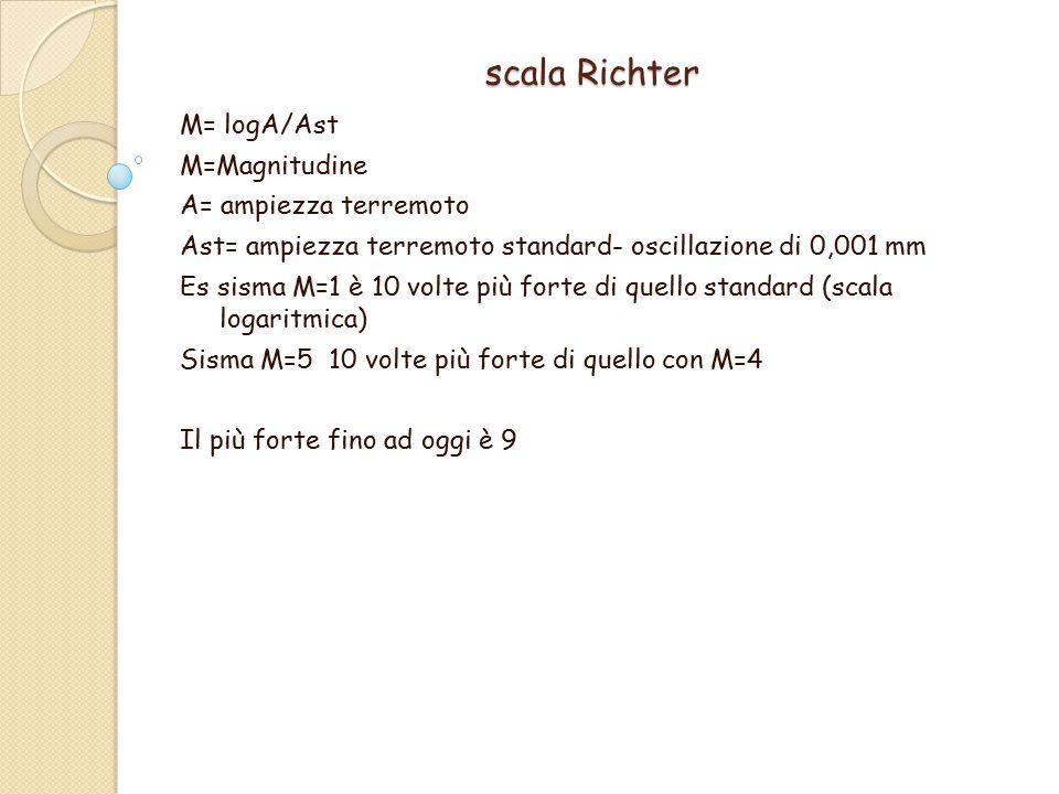 scala Richter scala Richter M= logA/Ast M=Magnitudine A= ampiezza terremoto Ast= ampiezza terremoto standard- oscillazione di 0,001 mm Es sisma M=1 è