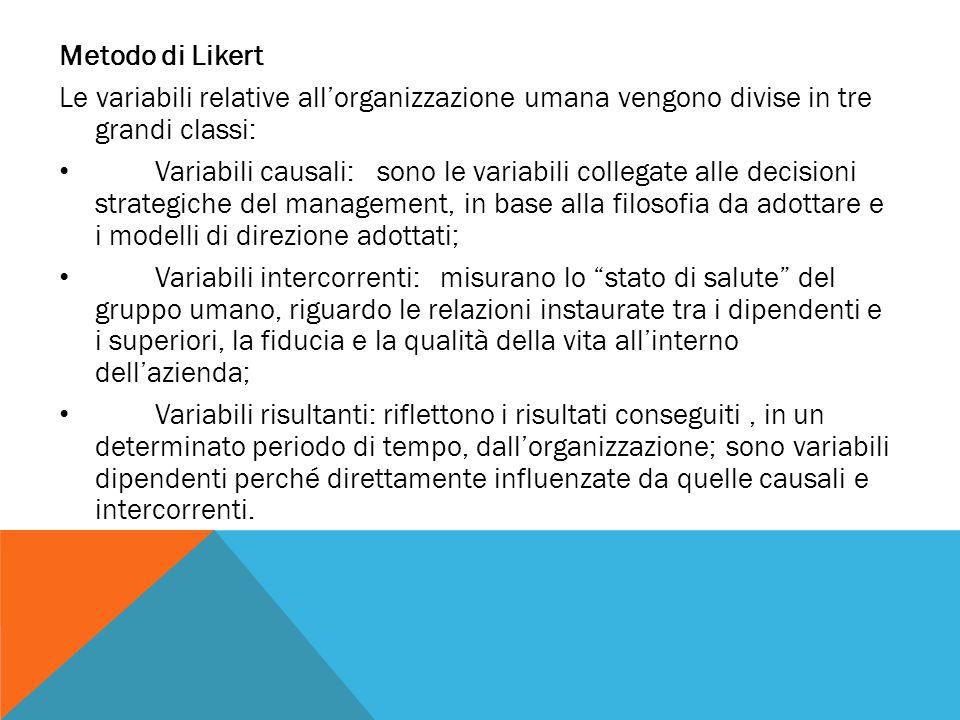 Metodo di Likert Le variabili relative all'organizzazione umana vengono divise in tre grandi classi: Variabili causali: sono le variabili collegate al