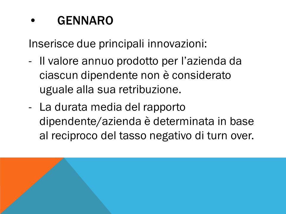 GENNARO Inserisce due principali innovazioni: -Il valore annuo prodotto per l'azienda da ciascun dipendente non è considerato uguale alla sua retribuzione.