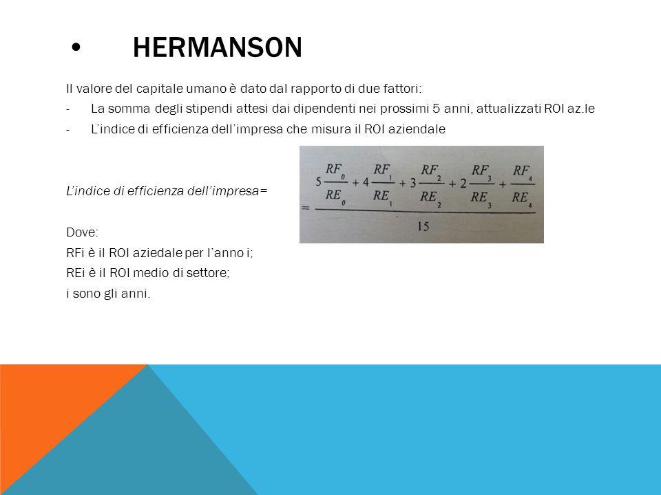HERMANSON Il valore del capitale umano è dato dal rapporto di due fattori: -La somma degli stipendi attesi dai dipendenti nei prossimi 5 anni, attuali
