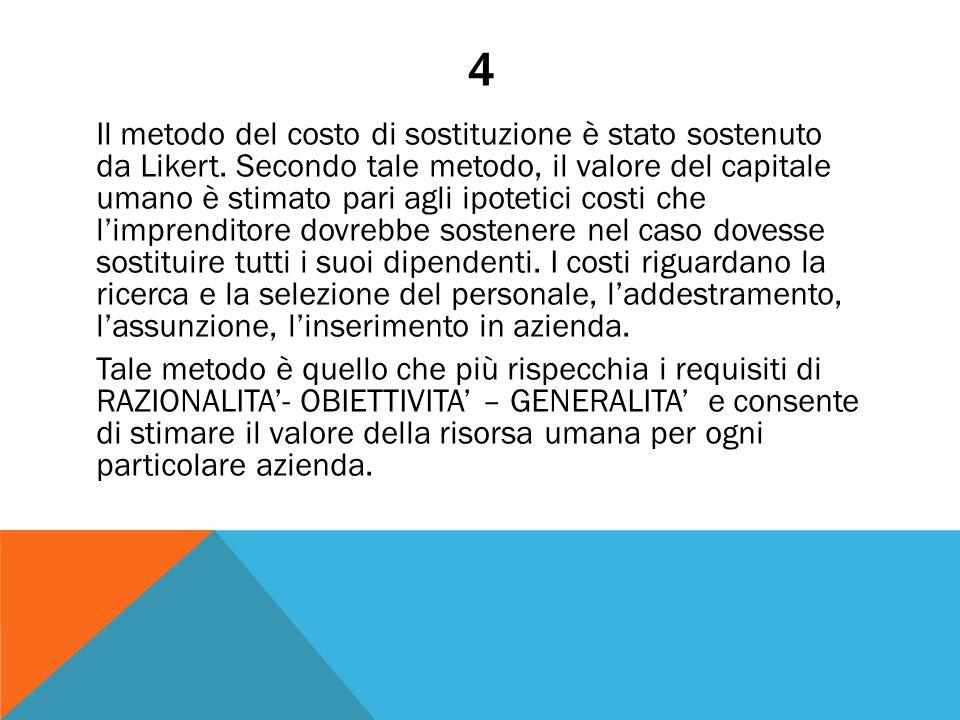 4 Il metodo del costo di sostituzione è stato sostenuto da Likert.