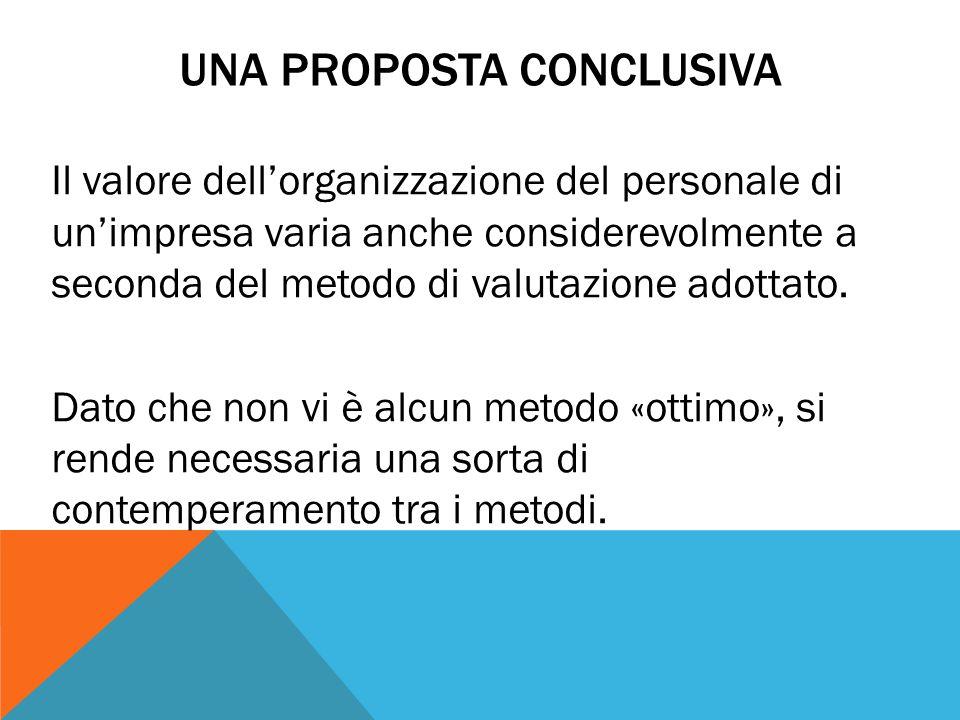 UNA PROPOSTA CONCLUSIVA Il valore dell'organizzazione del personale di un'impresa varia anche considerevolmente a seconda del metodo di valutazione ad