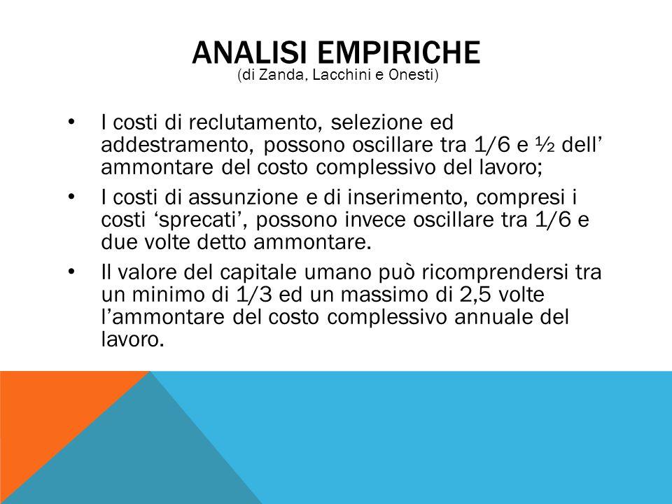 ANALISI EMPIRICHE I costi di reclutamento, selezione ed addestramento, possono oscillare tra 1/6 e ½ dell' ammontare del costo complessivo del lavoro; I costi di assunzione e di inserimento, compresi i costi 'sprecati', possono invece oscillare tra 1/6 e due volte detto ammontare.