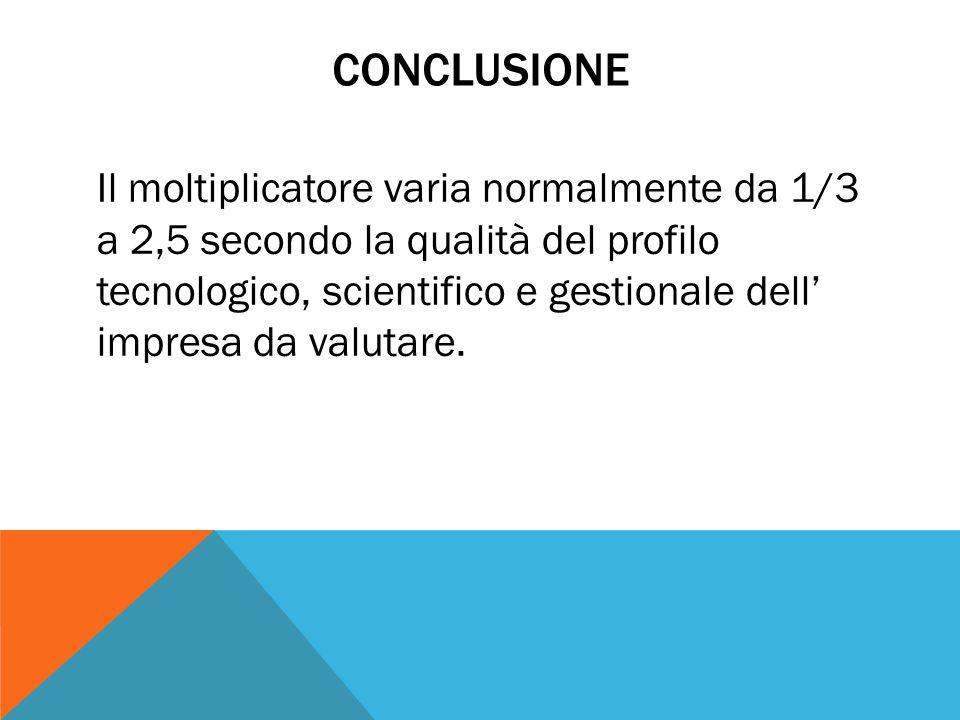 CONCLUSIONE Il moltiplicatore varia normalmente da 1/3 a 2,5 secondo la qualità del profilo tecnologico, scientifico e gestionale dell' impresa da valutare.