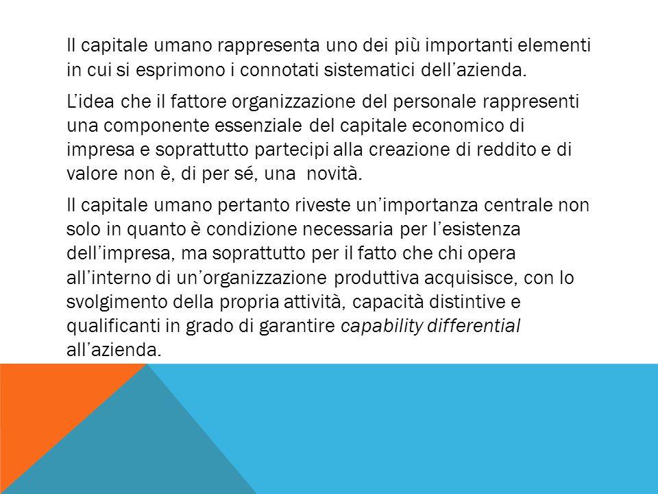 Il capitale umano rappresenta uno dei più importanti elementi in cui si esprimono i connotati sistematici dell'azienda. L'idea che il fattore organizz