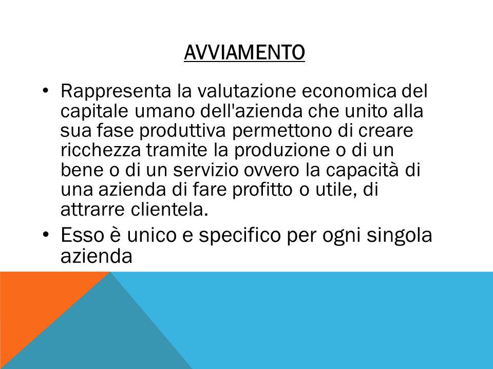 Rappresenta la valutazione economica del capitale umano dell'azienda che unito alla sua fase produttiva permettono di creare ricchezza tramite la prod