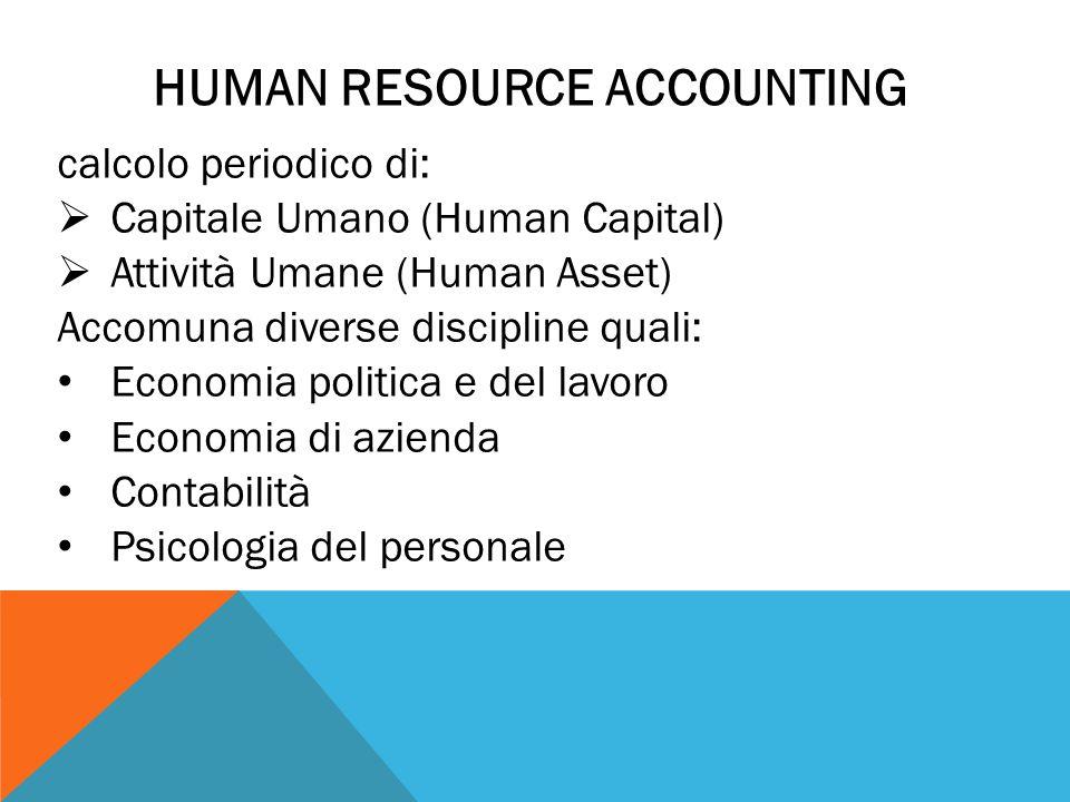 calcolo periodico di:  Capitale Umano (Human Capital)  Attività Umane (Human Asset) Accomuna diverse discipline quali: Economia politica e del lavor