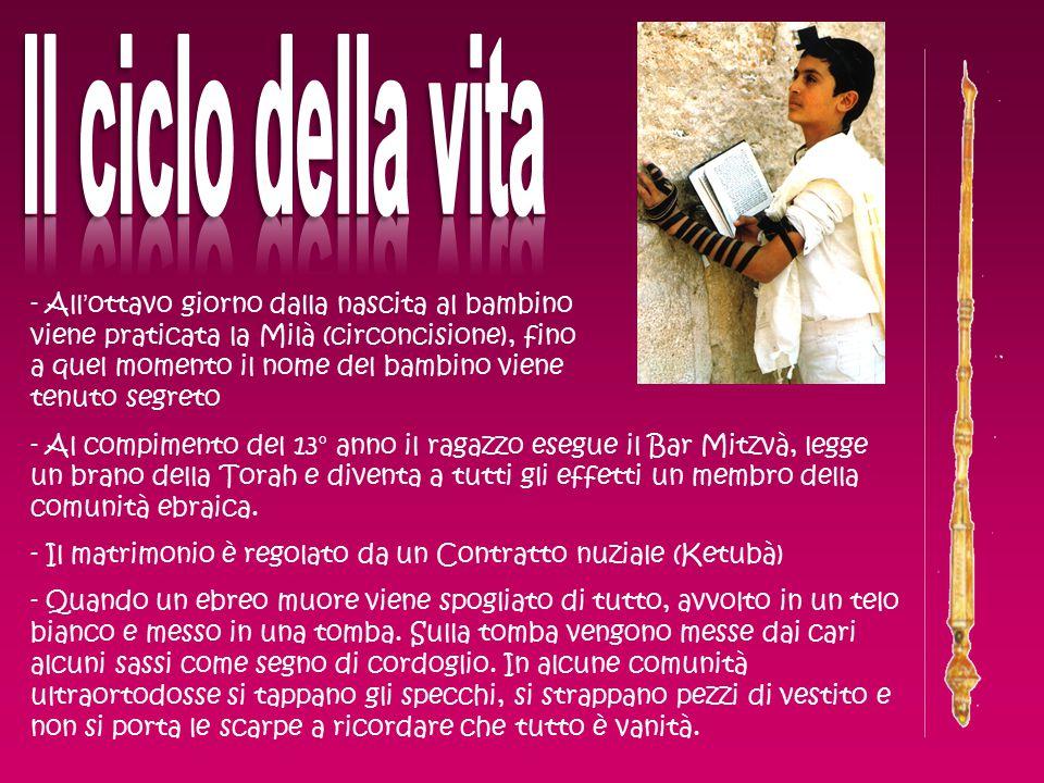 - All'ottavo giorno dalla nascita al bambino viene praticata la Milà (circoncisione), fino a quel momento il nome del bambino viene tenuto segreto - A