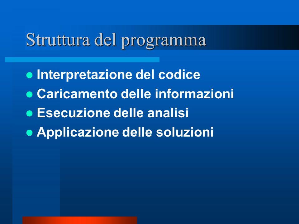 Struttura del programma Interpretazione del codice Caricamento delle informazioni Esecuzione delle analisi Applicazione delle soluzioni