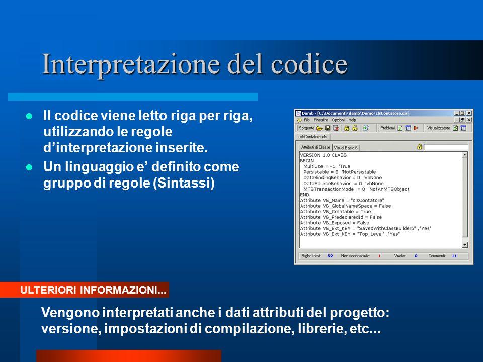 Interpretazione del codice Il codice viene letto riga per riga, utilizzando le regole d'interpretazione inserite.