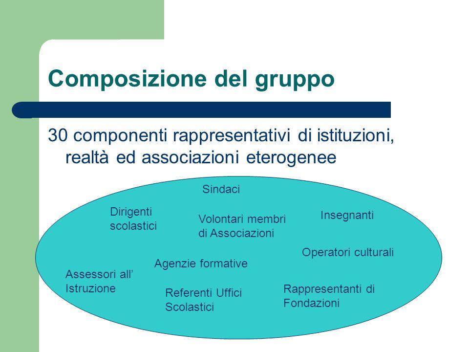 Composizione del gruppo 30 componenti rappresentativi di istituzioni, realtà ed associazioni eterogenee Dirigenti scolastici Assessori all' Istruzione